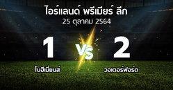 ผลบอล : โบฮีเมี่ยนส์ vs วอเตอร์ฟอร์ด (ไอร์แลนด์-พรีเมียร์-ลีก 2021)