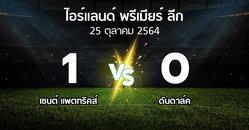 ผลบอล : เซนต์ แพตทริคส์ vs ดันดาล์ค (ไอร์แลนด์-พรีเมียร์-ลีก 2021)
