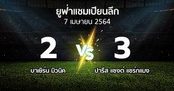 ผลบอล : บาเยิร์น มิวนิค vs เปแอสเช (ยูฟ่า แชมเปียนส์ลีก 2020-2021)