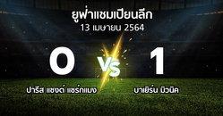 ผลบอล : เปแอสเช vs บาเยิร์น มิวนิค (ยูฟ่า แชมเปียนส์ลีก 2020-2021)