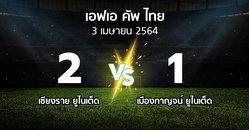 ผลบอล : เชียงราย ยูไนเต็ด vs เมืองกาญจน์ ยูไนเต็ด (ไทยเอฟเอคัพ 2020-2021)