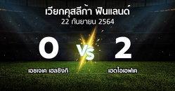 ผลบอล : เอชเจเค   vs เฮดไอเอฟเค (เวียกคุสลีก้า-ฟินแลนด์ 2021)
