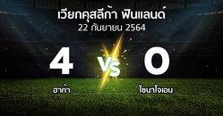 ผลบอล : ฮาก้า vs ไซนาโจเอน (เวียกคุสลีก้า-ฟินแลนด์ 2021)