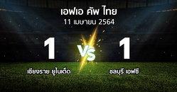 ผลบอล : เชียงราย ยูไนเต็ด vs ชลบุรี เอฟซี (ไทยเอฟเอคัพ 2020-2021)