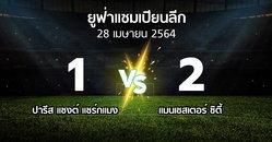 ผลบอล : เปแอสเช vs แมนเชสเตอร์ ซิตี้ (ยูฟ่า แชมเปียนส์ลีก 2020-2021)