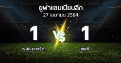ผลบอล : เรอัล มาดริด vs เชลซี (ยูฟ่า แชมเปียนส์ลีก 2020-2021)