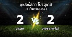 ผลบอล : อารัวก้า vs วิตอเรียกิมาไรส์ (ซูเปอร์ลีกา-โปรตุเกส 2021-2022)