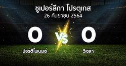 ผลบอล : ปอร์ติโมเนนเซ่ vs วิเซล่า (ซูเปอร์ลีกา-โปรตุเกส 2021-2022)