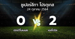 ผลบอล : ปอร์ติโมเนนเซ่ vs เอสโตริล (ซูเปอร์ลีกา-โปรตุเกส 2021-2022)