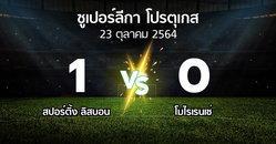 ผลบอล : สปอร์ติ้ง ลิสบอน vs โมไรเรนเซ่ (ซูเปอร์ลีกา-โปรตุเกส 2021-2022)