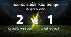 ผลบอล : แบรดฟอร์ด ปาร์ค อเวนู vs บลายท์ สปราตันส์ (คอนเฟอเรนช์ลีกเหนืออังกฤษ 2021-2022)
