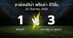 ผลบอล : อัลโดซิวี vs กิมนาเซีย ลา พลาต้า (อาร์เจนติน่า-พรีเมร่า-ดิวิชั่น 2021)