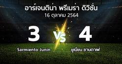 ผลบอล : Sarmiento Junin vs ยูเนี่ยน ซานตาเฟ่ (อาร์เจนติน่า-พรีเมร่า-ดิวิชั่น 2021)