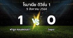 ผลบอล : ฟารูล คอนสแตนต้า vs Sepsi (โรมาเนีย-ดิวิชั่น-1 2021-2022)