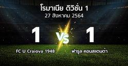ผลบอล : FC U Craiova 1948 vs ฟารูล คอนสแตนต้า (โรมาเนีย-ดิวิชั่น-1 2021-2022)