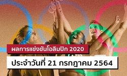 สรุปผลการแข่งขันกีฬาโอลิมปิก 2020 ประจำวันที่ 21 กรกฎาคม 2564