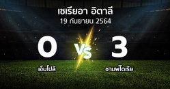 ผลบอล : เอ็มโปลี vs ซามพ์โดเรีย (เซเรีย อา 2021-2022)