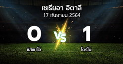ผลบอล : ซัสเซาโล่ vs โตริโน่ (เซเรีย อา 2021-2022)