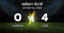 ผลบอล : ซามพ์โดเรีย vs นาโปลี (เซเรีย อา 2021-2022)