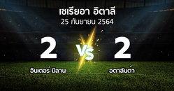 ผลบอล : อินเตอร์ มิลาน vs อตาลันต้า (เซเรีย อา 2021-2022)