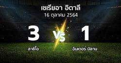 ผลบอล : ลาซิโอ vs อินเตอร์ มิลาน (เซเรีย อา 2021-2022)