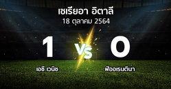 ผลบอล : เอซี เวนิช vs ฟิออเรนติน่า (เซเรีย อา 2021-2022)