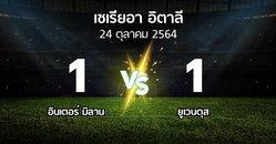 ผลบอล : อินเตอร์ มิลาน vs ยูเวนตุส (เซเรีย อา 2021-2022)