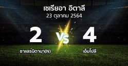ผลบอล : ซาแลร์นิตาน่า(N) vs เอ็มโปลี (เซเรีย อา 2021-2022)