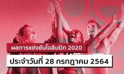 สรุปผลการแข่งขันกีฬาโอลิมปิก 2020 ประจำวันที่ 28 กรกฎาคม 2564