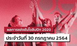 สรุปผลการแข่งขันกีฬาโอลิมปิก 2020 ประจำวันที่ 30 กรกฎาคม 2564