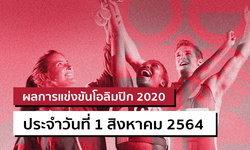 สรุปผลการแข่งขันกีฬาโอลิมปิก 2020 ประจำวันที่ 1 สิงหาคม 2564