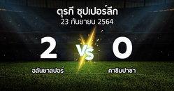 ผลบอล : อลันยาสปอร์ vs คาซิมปาซ่า (ตุรกี-ซุปเปอร์ลีก 2021-2022)