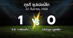 ผลบอล : B.B. กาเซียนเท็ป vs อิสตันบูล บูยูคเซ็ค (ตุรกี-ซุปเปอร์ลีก 2021-2022)