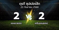 ผลบอล : คอนยาสปอร์ vs แทร็บซอนสปอร์ (ตุรกี-ซุปเปอร์ลีก 2021-2022)