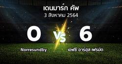 ผลบอล : Norresundby vs เอฟซี อาร์ฮุส เฟรมัด (เดนมาร์ก-คัพ 2021-2022)