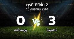 ผลบอล : เคซิโอเรนกูคู vs โบลูสปอร์ (ตุรกี-ดิวิชั่น-2 2021-2022)