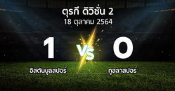 ผลบอล : อิสตันบูลสปอร์ vs ทูสลาสปอร์ (ตุรกี-ดิวิชั่น-2 2021-2022)