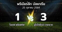ผลบอล : โบเตฟ พล็อฟดิฟ vs ลูโดโกเร็ตส์ (พรีเมียร์ลีก-บัลแกเรีย 2021-2022)