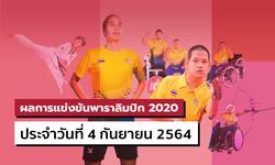 สรุปผลการแข่งขันกีฬาพาราลิมปิกเกมส์ 2020 ประจำวันที่ 4 กันยายน 2564
