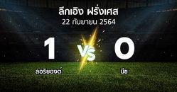 ผลบอล : ลอริยองต์ vs นีซ (ลีกเอิง 2021-2022)
