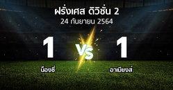 ผลบอล : น็องซี่ vs อาเมียงส์ (ฝรั่งเศส-ดิวิชั่น-2 2021-2022)