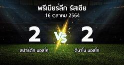 ผลบอล : สปาร์ตัก มอสโก vs ดินาโม (พรีเมียร์ลีก รัสเซีย  2021-2022)