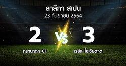 ผลบอล : กรานาดา vs เรอัล โซเซียดาด (ลา ลีกา 2021-2022)