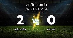 ผลบอล : เรอัล เบติส vs เกตาเฟ่ (ลา ลีกา 2021-2022)