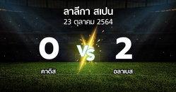 ผลบอล : คาดิส vs อลาเบส (ลา ลีกา 2021-2022)
