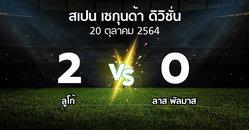 ผลบอล : ลูโก้ vs ลาส พัลมาส (สเปน-เซกุนด้า-ดิวิชั่น 2021-2022)