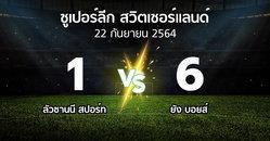 ผลบอล : ลัวซานนี สปอร์ท vs ยัง บอยส์ (ซูเปอร์ลีก-สวิตเซอร์แลนด์ 2021-2022)