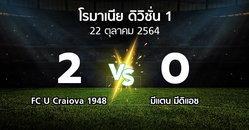 ผลบอล : FC U Craiova 1948 vs มีแตน มีดิแอช (โรมาเนีย-ดิวิชั่น-1 2021-2022)