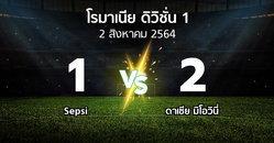 ผลบอล : Sepsi vs ดาเชีย มิโอวินี่ (โรมาเนีย-ดิวิชั่น-1 2021-2022)