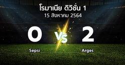 ผลบอล : Sepsi vs Arges (โรมาเนีย-ดิวิชั่น-1 2021-2022)